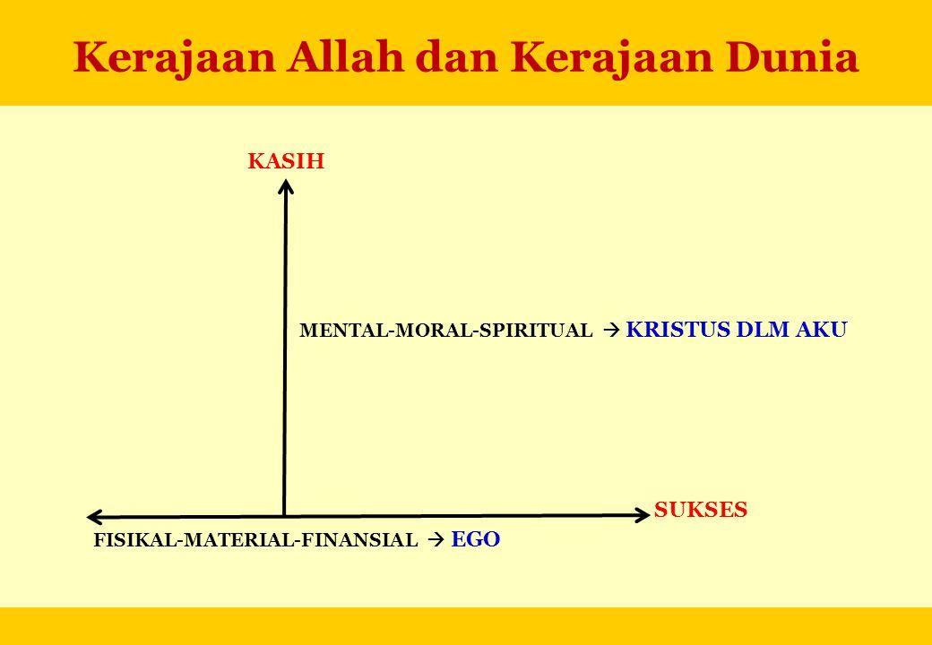 Kerajaan Allah dan Kerajaan Dunia