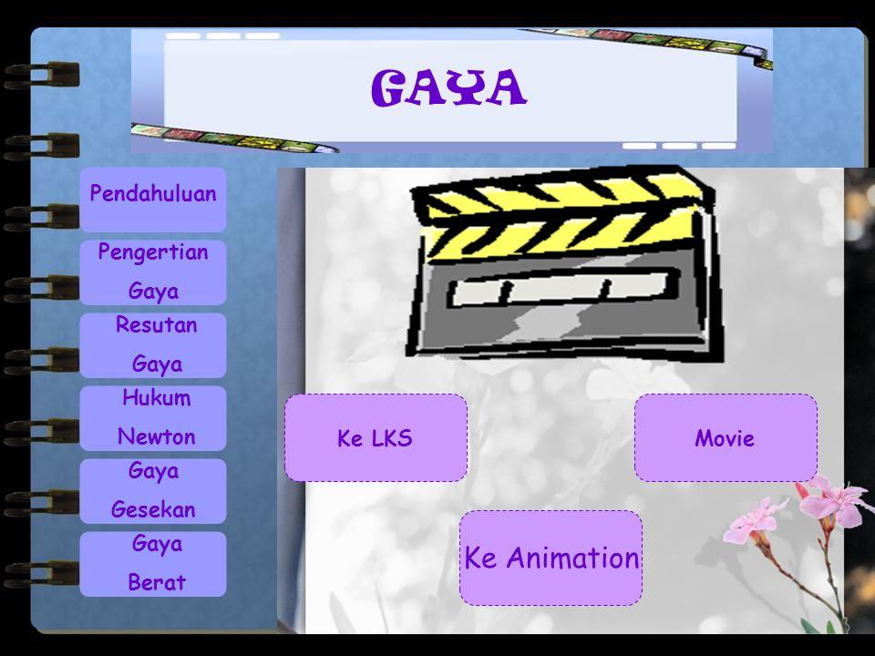 GAYA Ke Animation Pendahuluan Pengertian Gaya Resutan Gaya Hukum