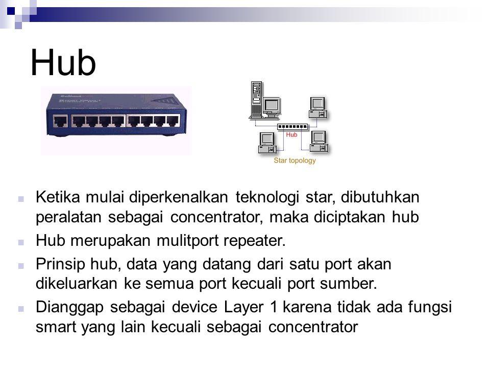 Hub Ketika mulai diperkenalkan teknologi star, dibutuhkan peralatan sebagai concentrator, maka diciptakan hub.