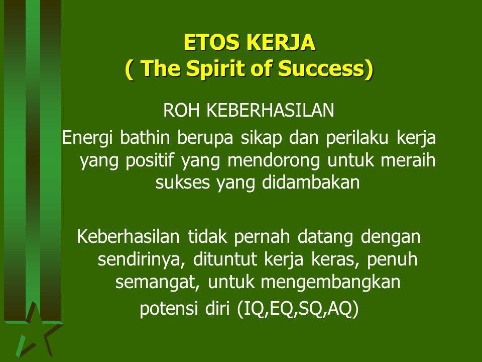 ETOS KERJA ( The Spirit of Success)