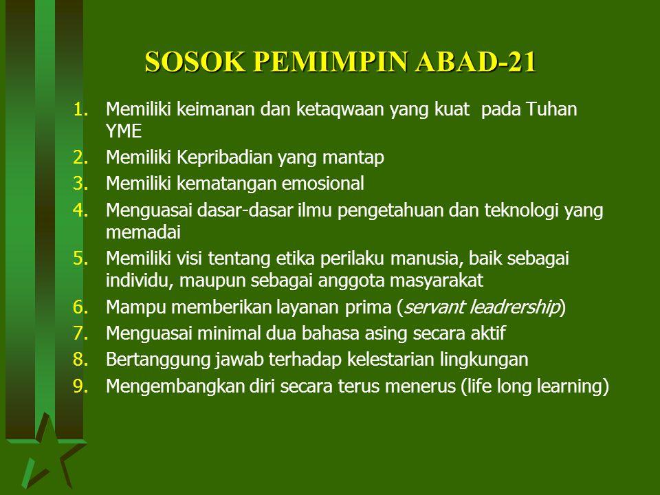 SOSOK PEMIMPIN ABAD-21 Memiliki keimanan dan ketaqwaan yang kuat pada Tuhan YME. Memiliki Kepribadian yang mantap.