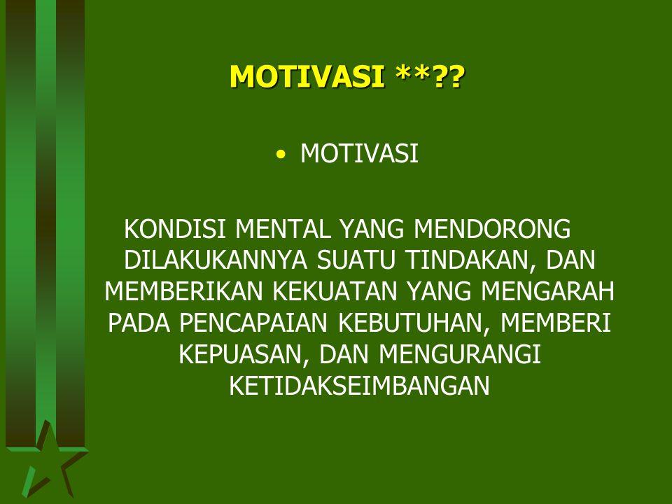MOTIVASI ** MOTIVASI.
