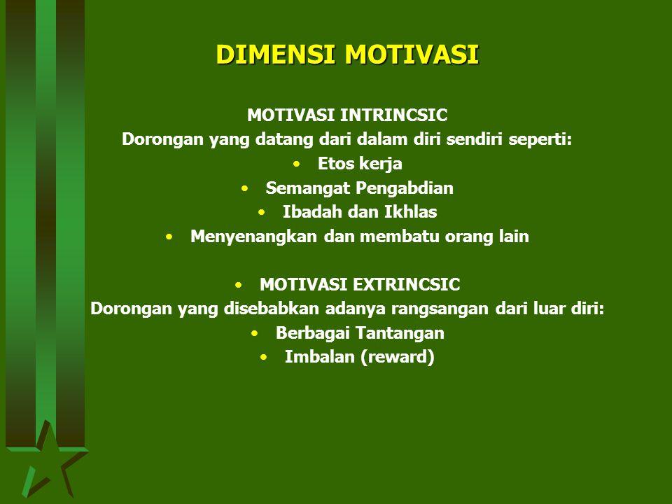 DIMENSI MOTIVASI MOTIVASI INTRINCSIC