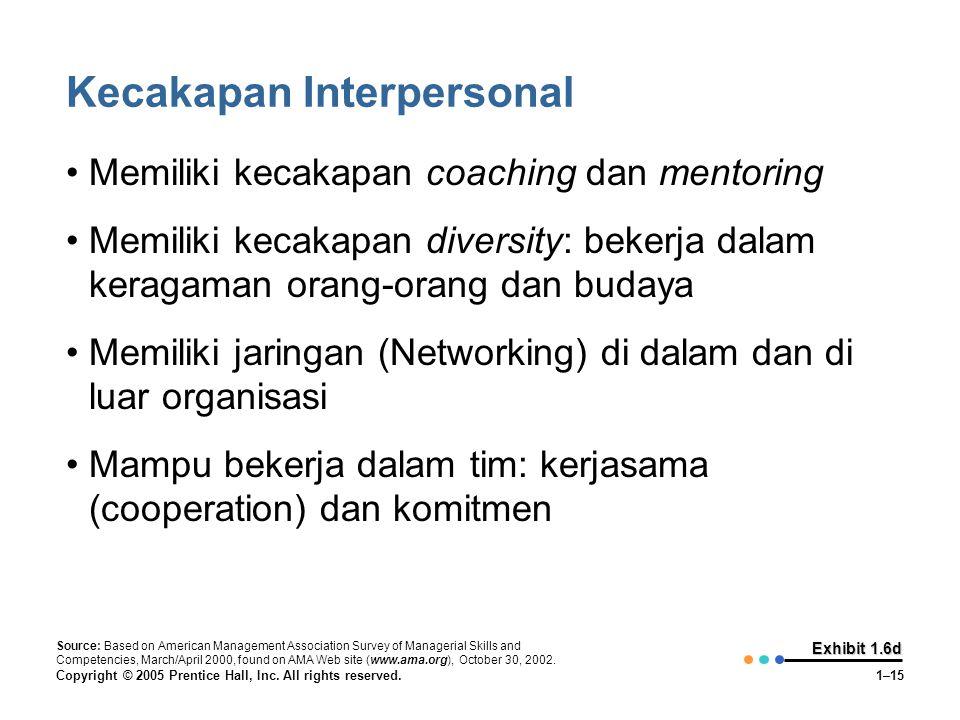 Kecakapan Interpersonal