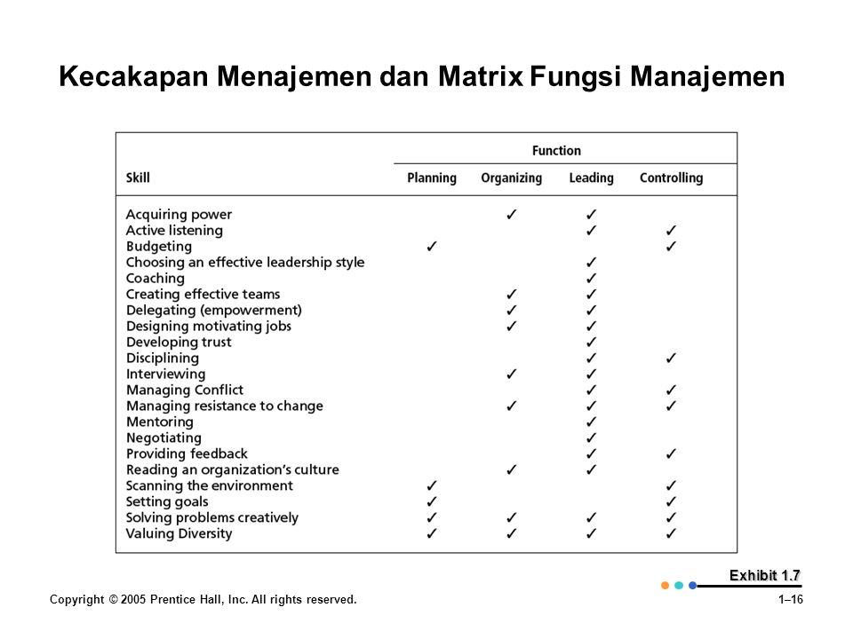 Kecakapan Menajemen dan Matrix Fungsi Manajemen