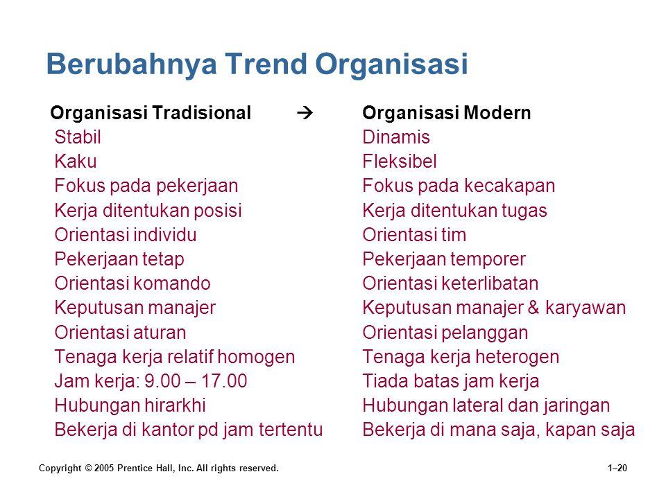 Berubahnya Trend Organisasi