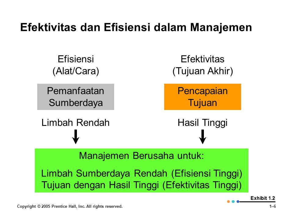 Efektivitas dan Efisiensi dalam Manajemen
