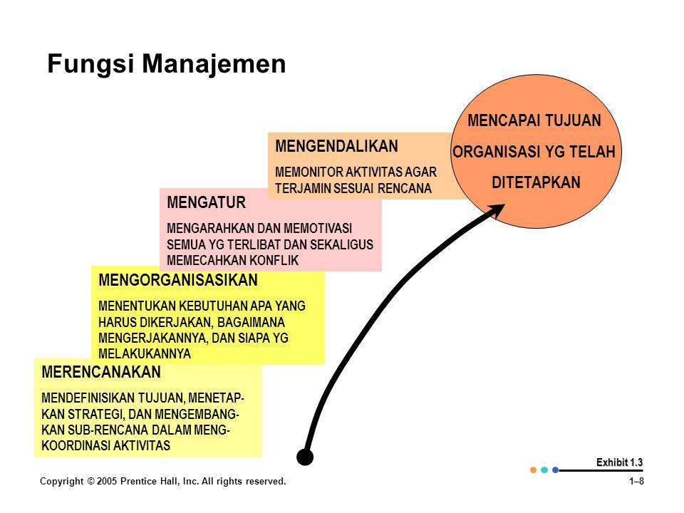 Fungsi Manajemen MENCAPAI TUJUAN ORGANISASI YG TELAH DITETAPKAN