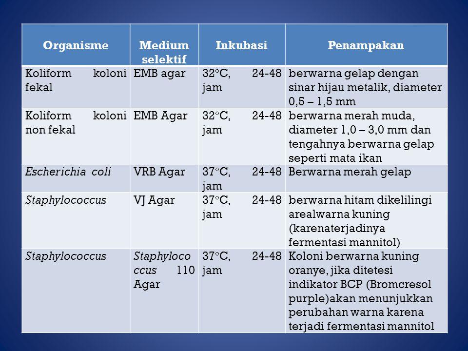 Organisme Medium selektif. Inkubasi. Penampakan. Koliform koloni fekal. EMB agar. 32C, 24-48 jam.