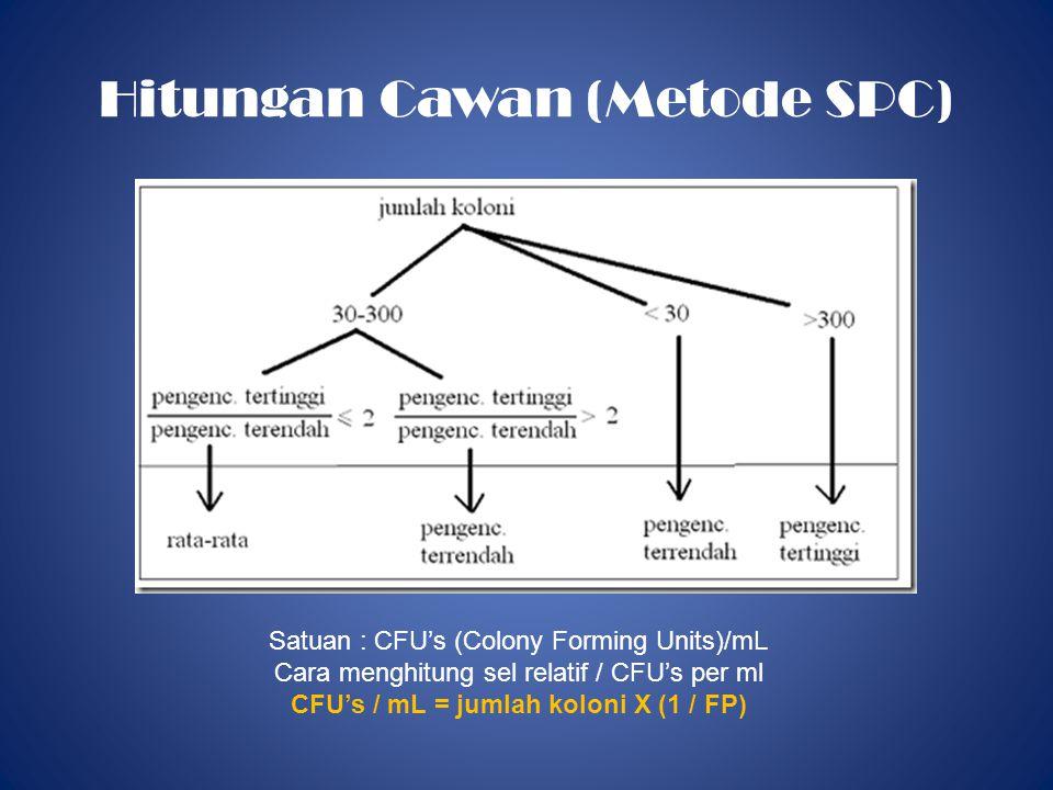 Hitungan Cawan (Metode SPC)