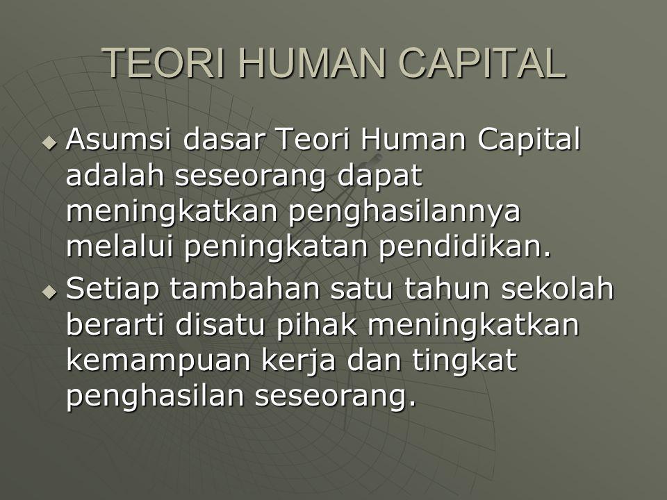 TEORI HUMAN CAPITAL Asumsi dasar Teori Human Capital adalah seseorang dapat meningkatkan penghasilannya melalui peningkatan pendidikan.