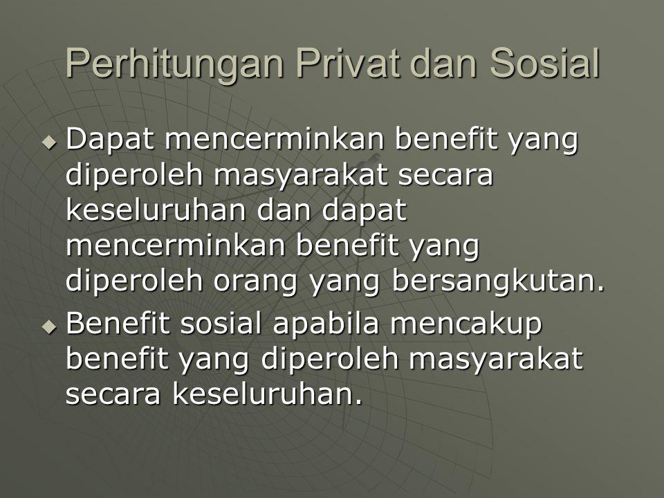 Perhitungan Privat dan Sosial