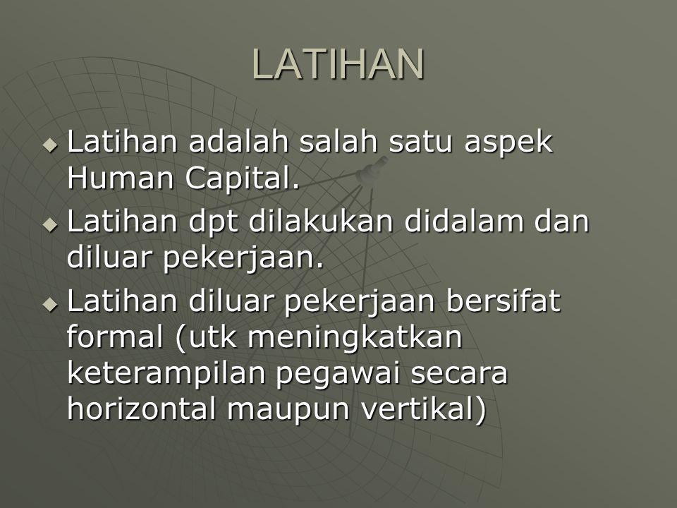 LATIHAN Latihan adalah salah satu aspek Human Capital.