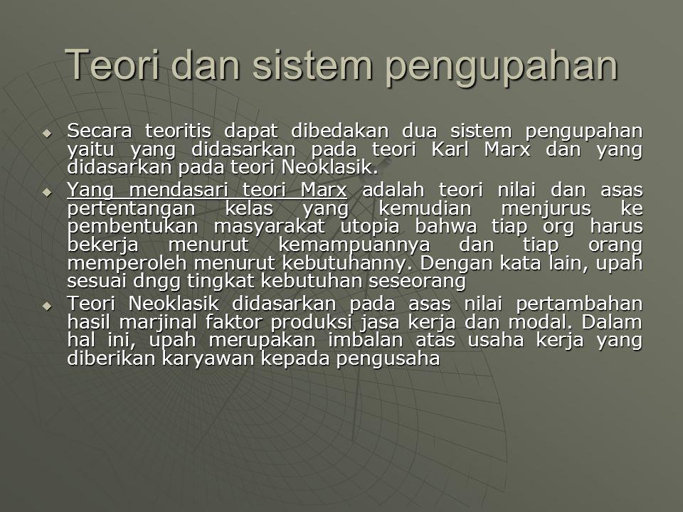 Teori dan sistem pengupahan
