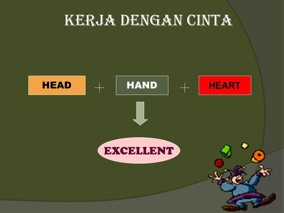 Kerja dengan cinta HEAD HAND HEART EXCELLENT
