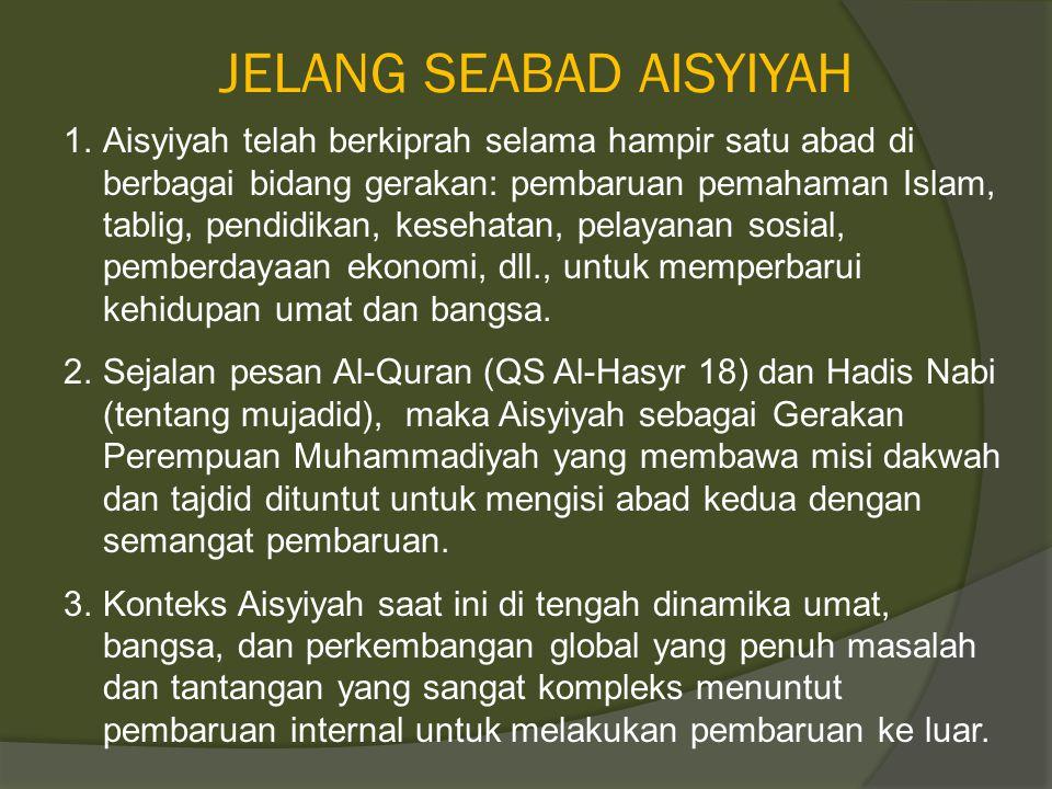 JELANG SEABAD AISYIYAH