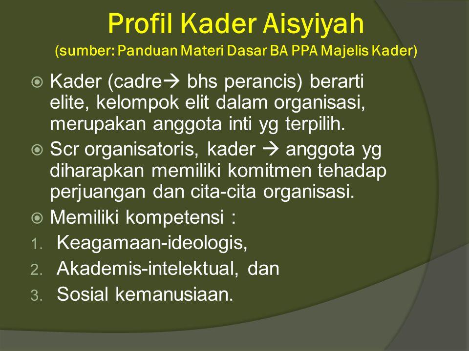 Profil Kader Aisyiyah (sumber: Panduan Materi Dasar BA PPA Majelis Kader)