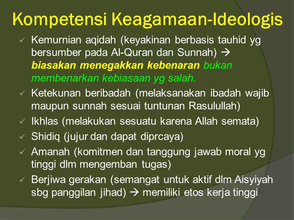 Kompetensi Keagamaan-Ideologis