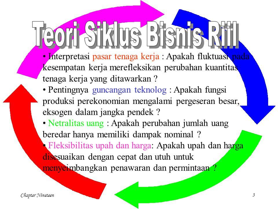 Teori Siklus Bisnis Riil
