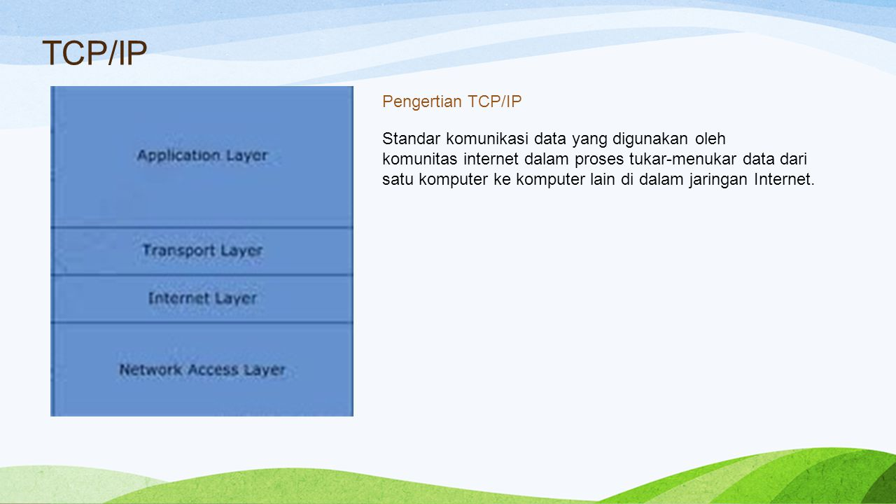 TCP/IP Pengertian TCP/IP