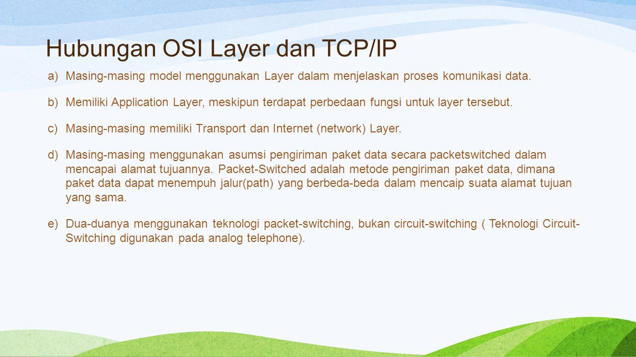 Hubungan OSI Layer dan TCP/IP