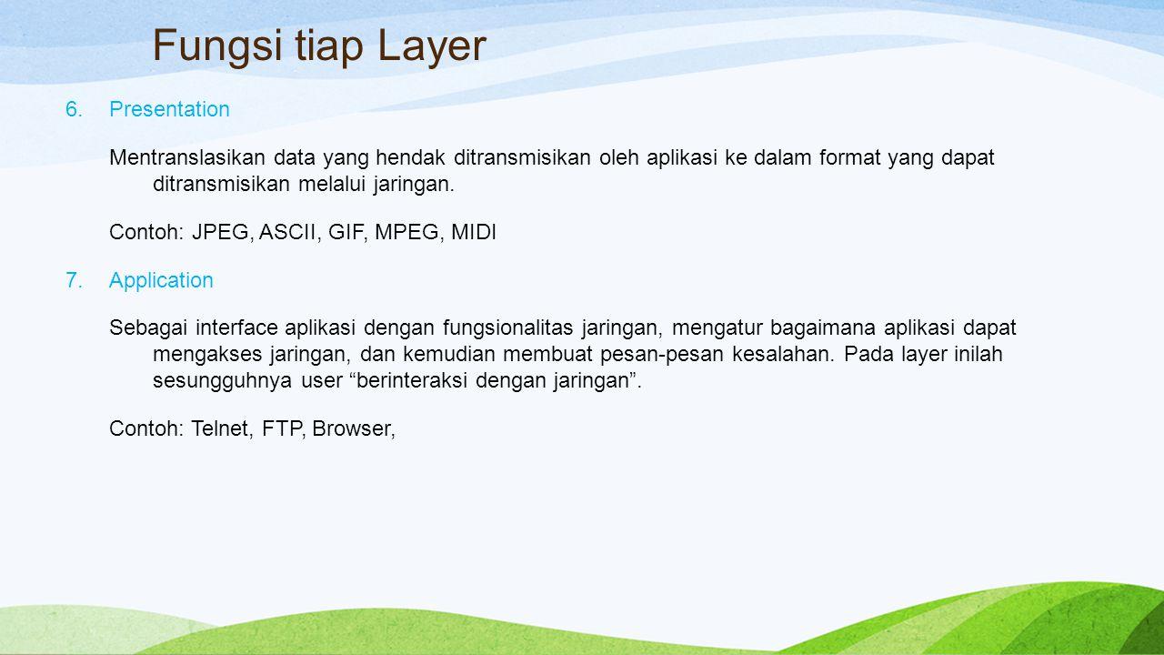 Fungsi tiap Layer Presentation