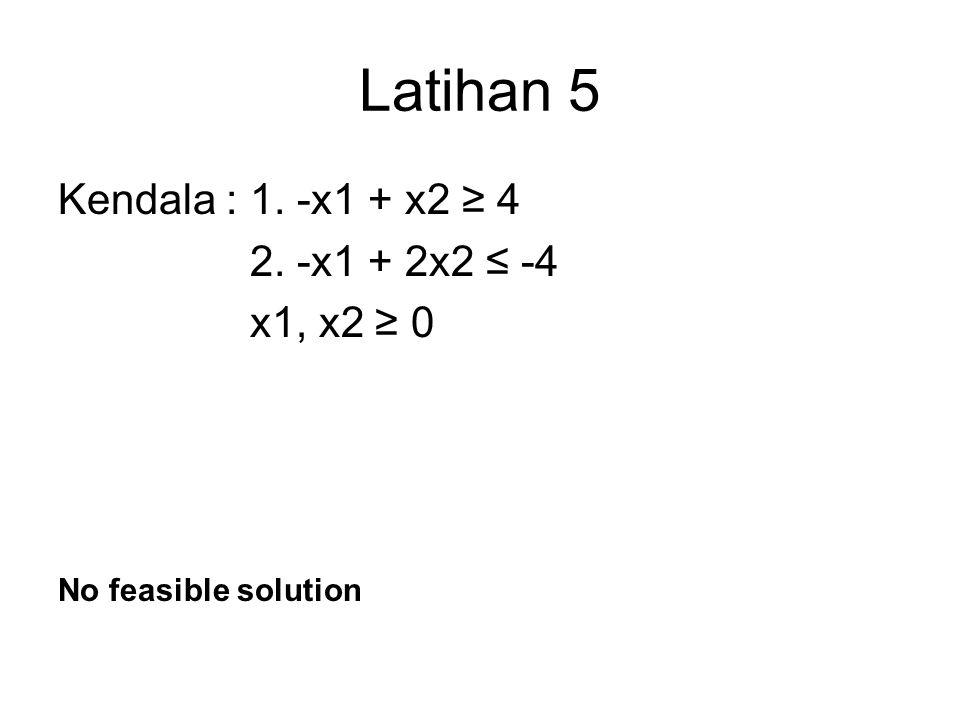 Latihan 5 Kendala : 1. -x1 + x2 ≥ 4 2. -x1 + 2x2 ≤ -4 x1, x2 ≥ 0