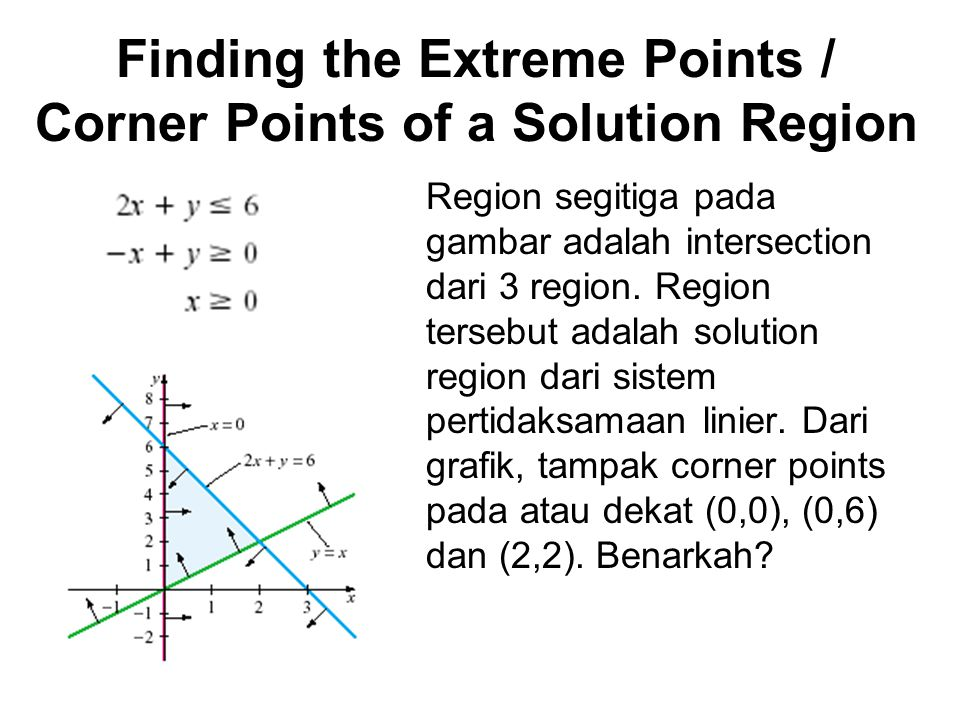 Finding the Extreme Points / Corner Points of a Solution Region