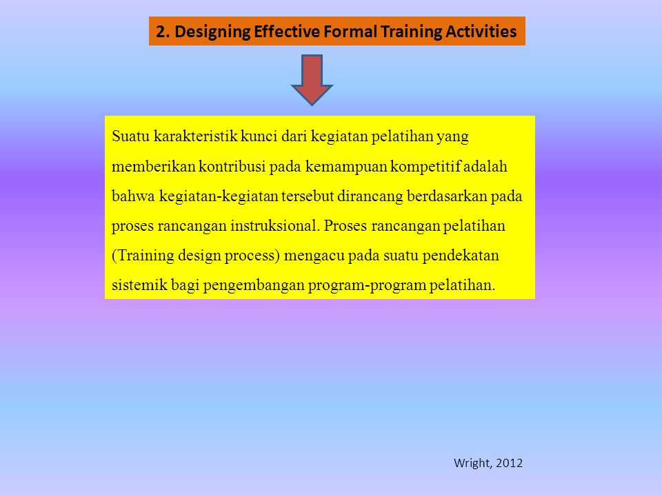 2. Designing Effective Formal Training Activities