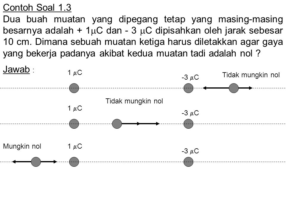 Contoh Soal 1.3