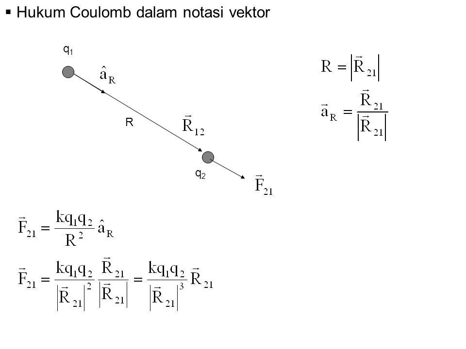 Hukum Coulomb dalam notasi vektor