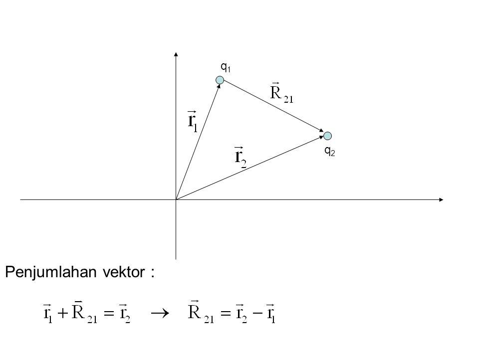 q1 q2 Penjumlahan vektor :