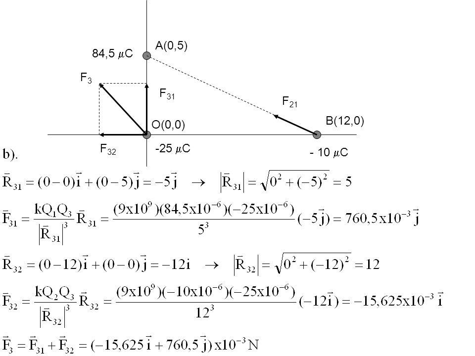 A(0,5) B(12,0) O(0,0) 84,5 C - 10 C -25 C F21 F31 F32 F3