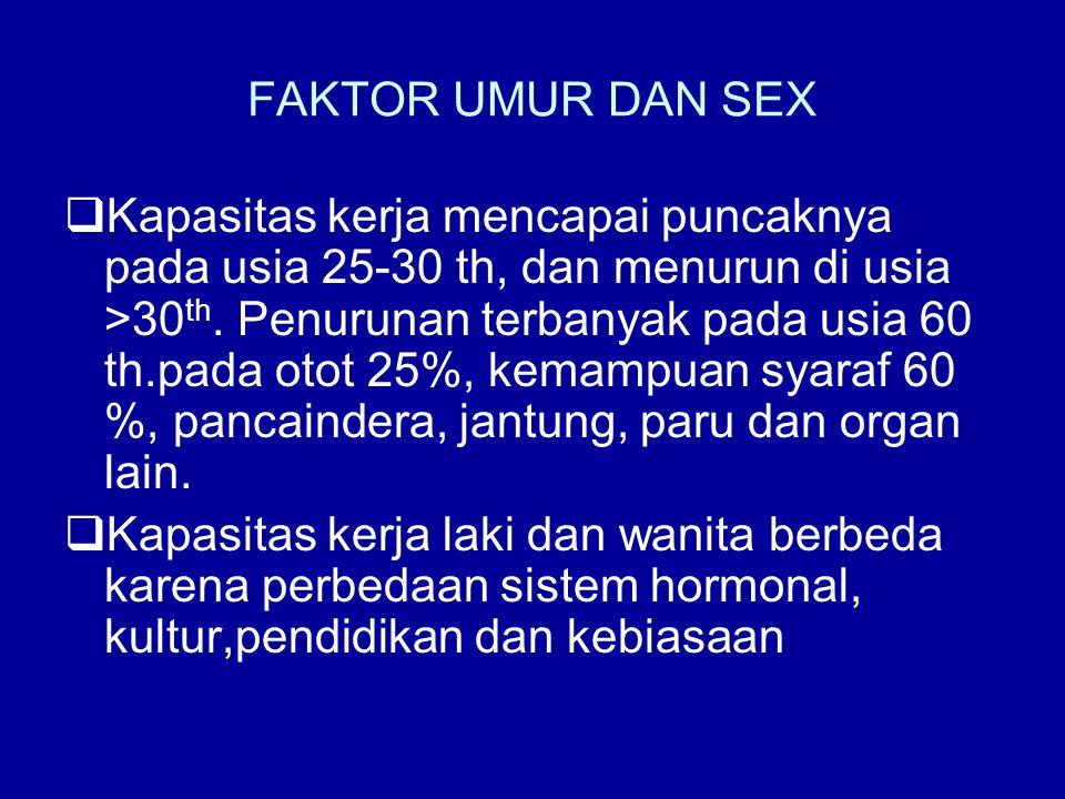 FAKTOR UMUR DAN SEX
