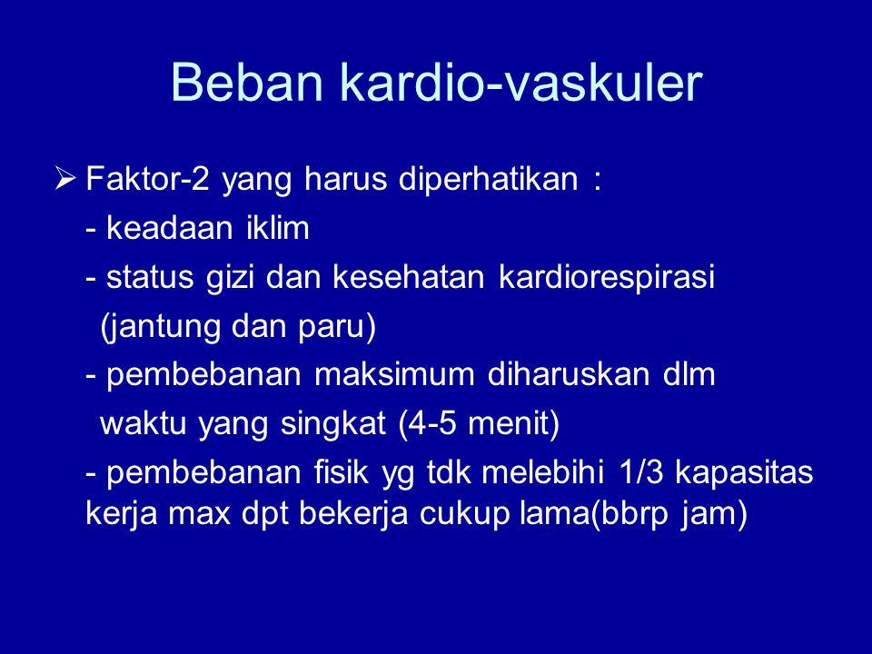 Beban kardio-vaskuler