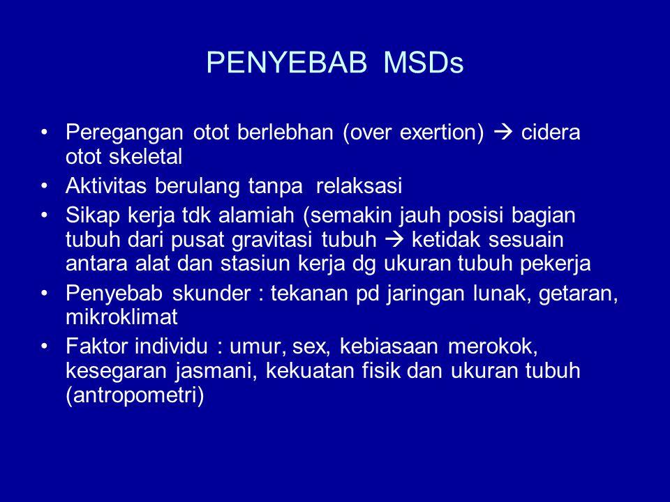 PENYEBAB MSDs Peregangan otot berlebhan (over exertion)  cidera otot skeletal. Aktivitas berulang tanpa relaksasi.