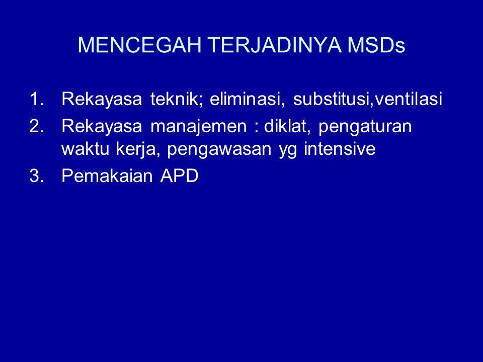MENCEGAH TERJADINYA MSDs