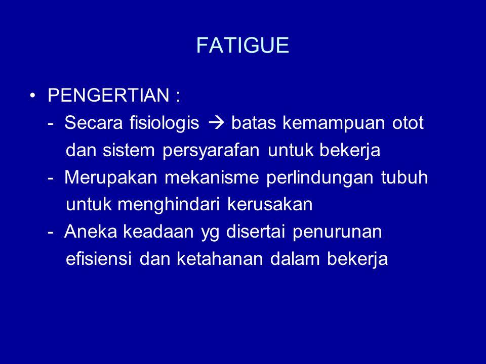 FATIGUE PENGERTIAN : - Secara fisiologis  batas kemampuan otot