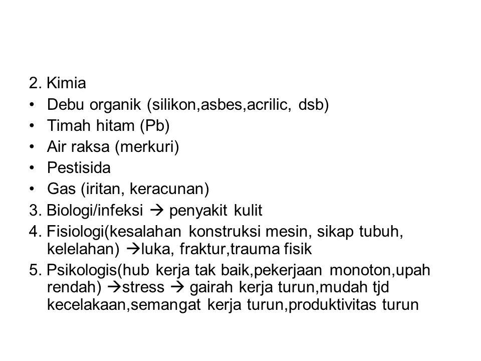 2. Kimia Debu organik (silikon,asbes,acrilic, dsb) Timah hitam (Pb) Air raksa (merkuri) Pestisida.