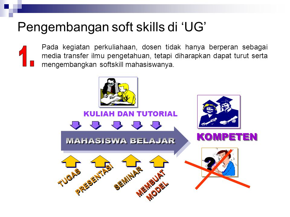Pengembangan soft skills di 'UG'