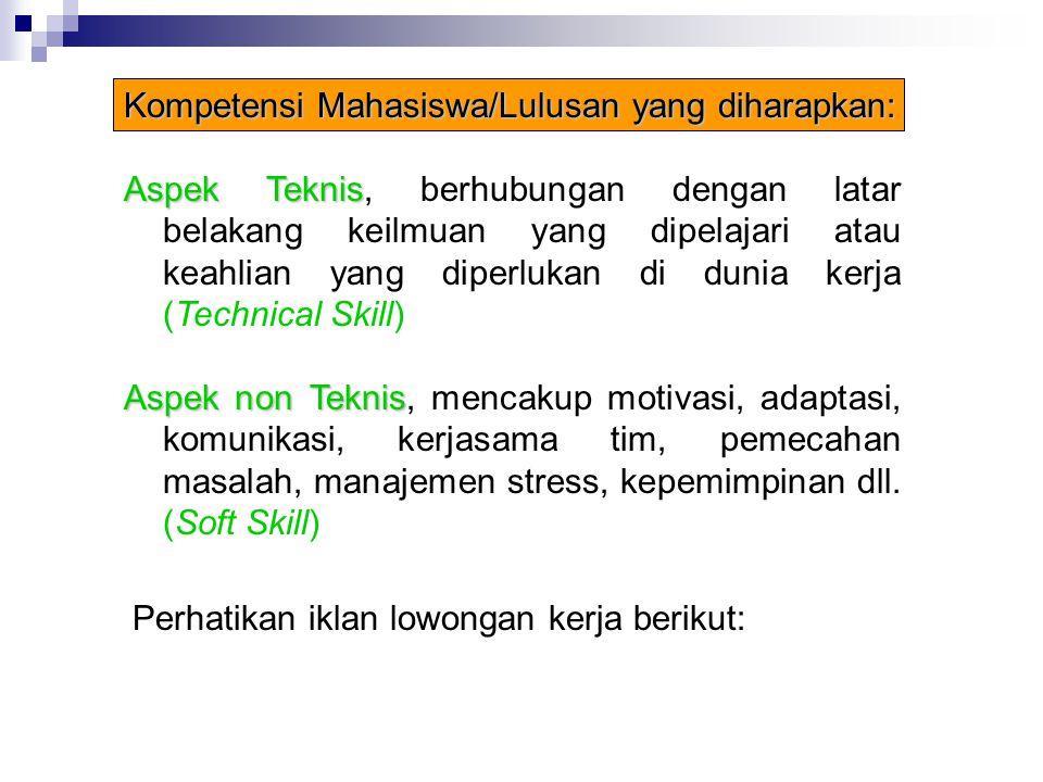 Kompetensi Mahasiswa/Lulusan yang diharapkan: