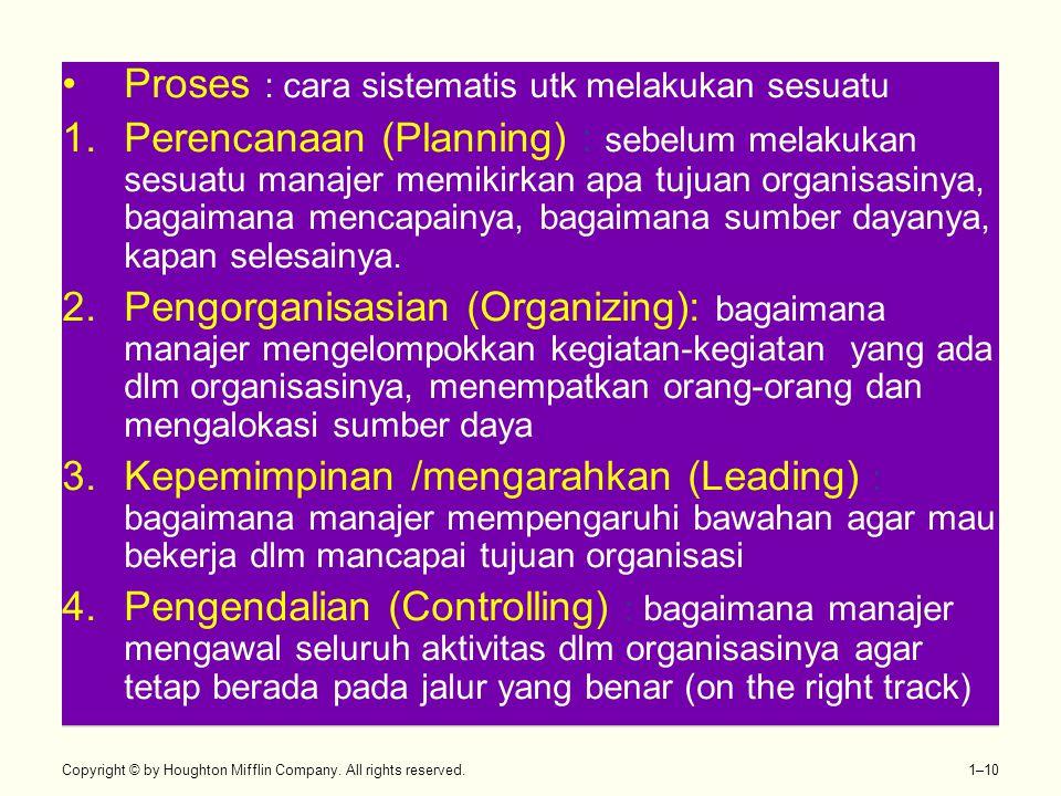 Proses : cara sistematis utk melakukan sesuatu