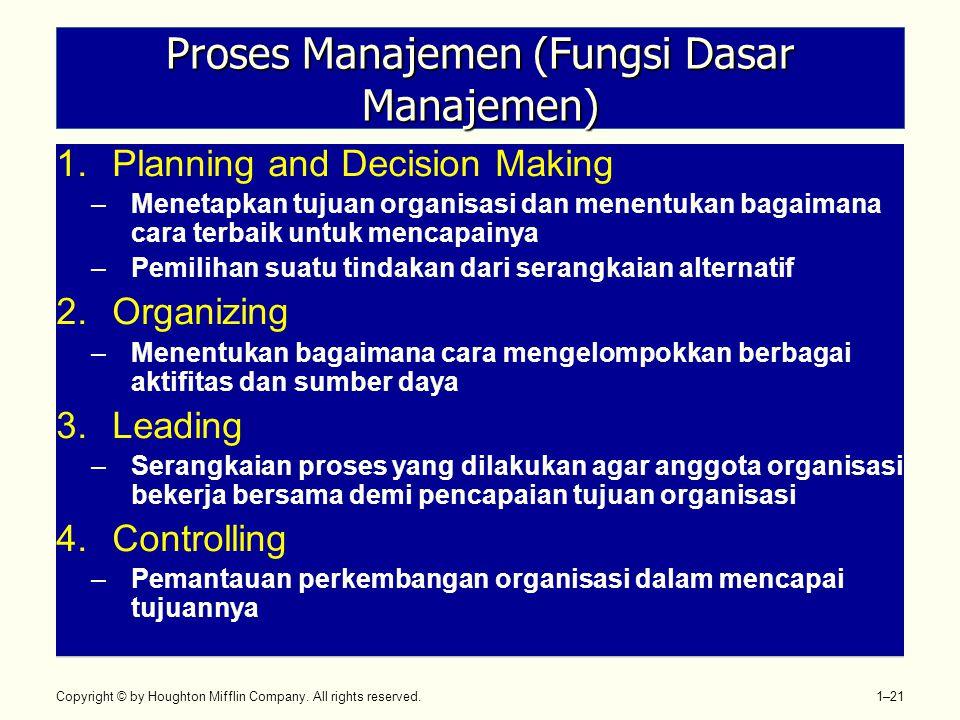 Proses Manajemen (Fungsi Dasar Manajemen)