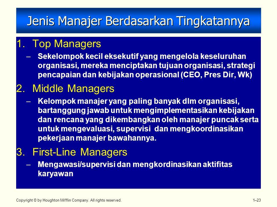 Jenis Manajer Berdasarkan Tingkatannya