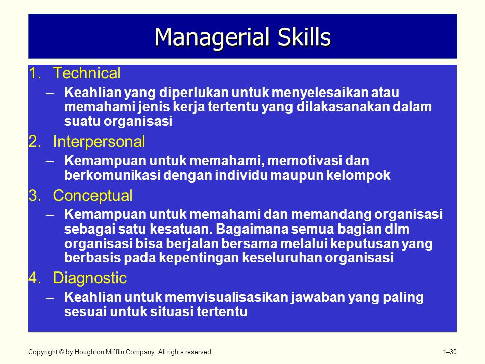 Managerial Skills Technical Interpersonal Conceptual Diagnostic
