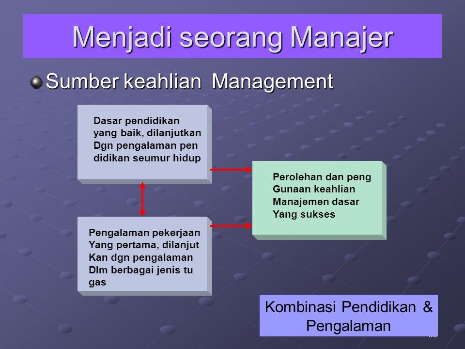 Menjadi seorang Manajer
