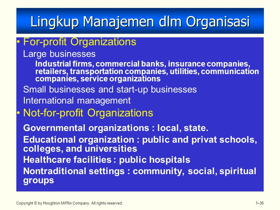 Lingkup Manajemen dlm Organisasi