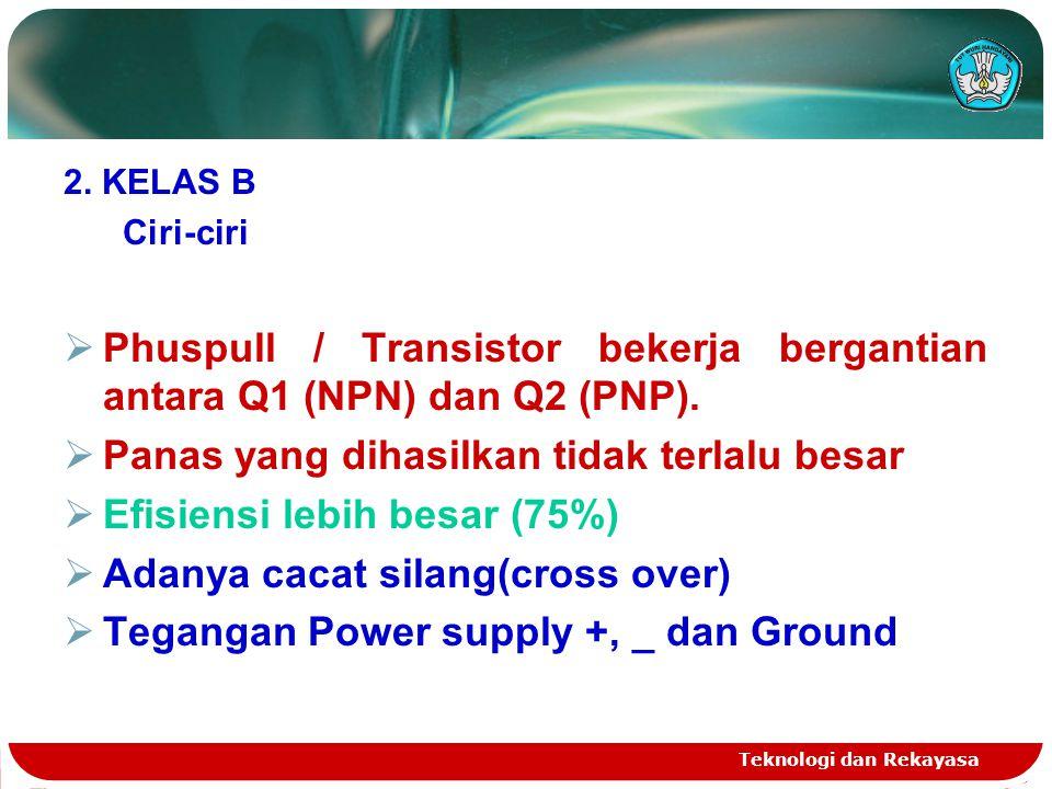 Phuspull / Transistor bekerja bergantian antara Q1 (NPN) dan Q2 (PNP).