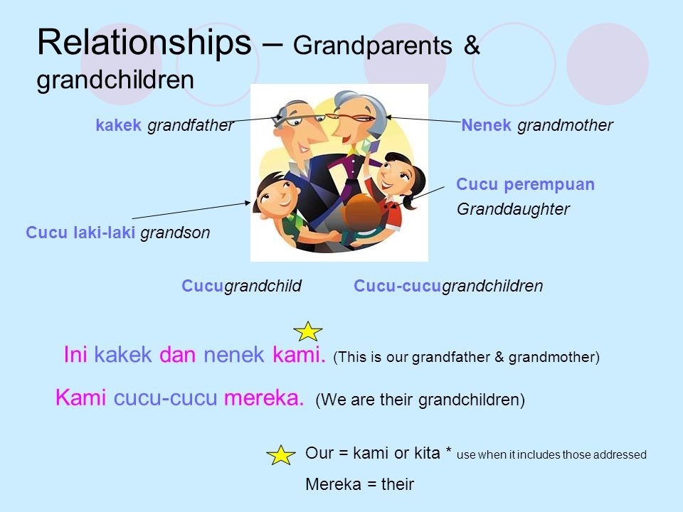 Relationships – Grandparents & grandchildren