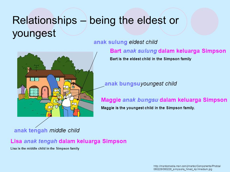 Relationships – being the eldest or youngest